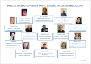 Governing Body